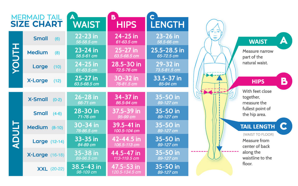 Mermaid Tail Swimsuit Appeal Size Charts Fin Fun Mermaid