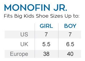 monofin size chart