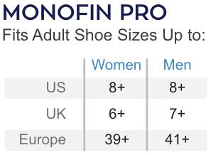 monofin pro size chart